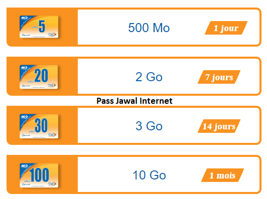 عروض جوال 2021 Pass Jawal Internet