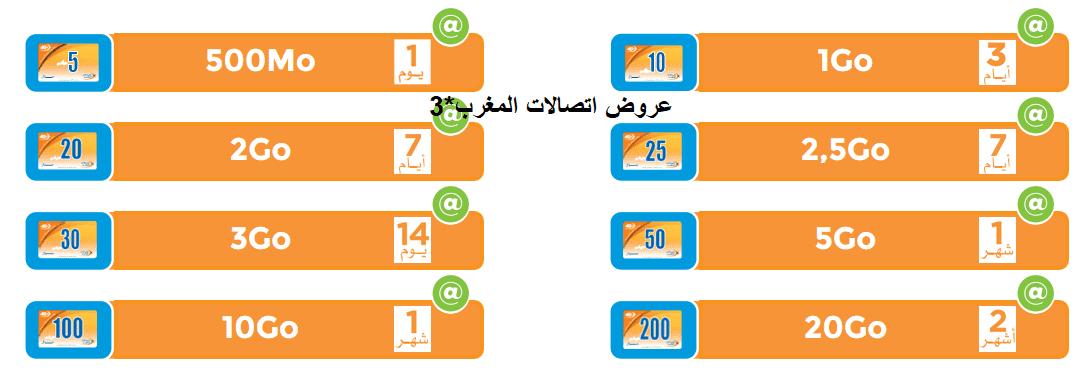 عروض *3 اتصالات المغرب